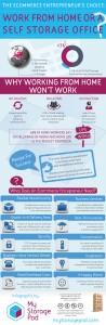 ecommerce-entrepreneurs-work-from-home-or-self-storage-infographic